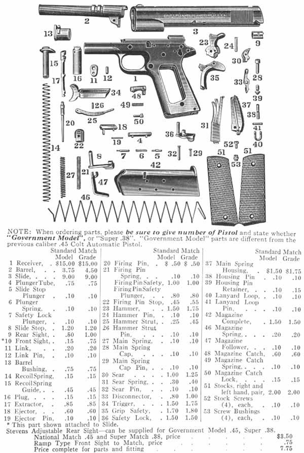 colt super  38 pistol parts identification