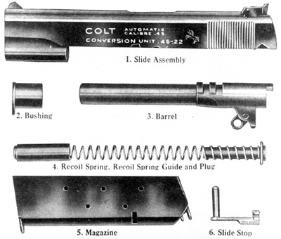 Colt .45-.22 Conversion Unit Parts Identification